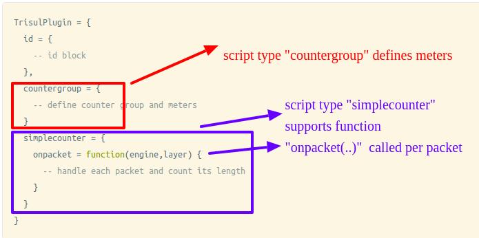 Quickstart tutorial 2 – A simple counter | Trisul LUA API